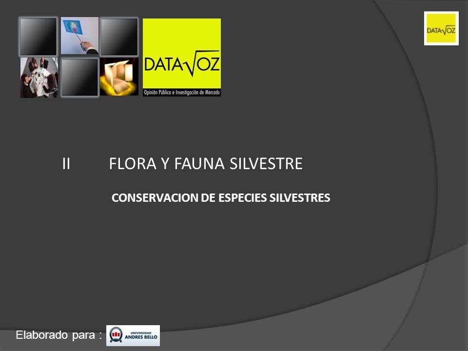 Elaborado para : IIFLORA Y FAUNA SILVESTRE CONSERVACION DE ESPECIES SILVESTRES
