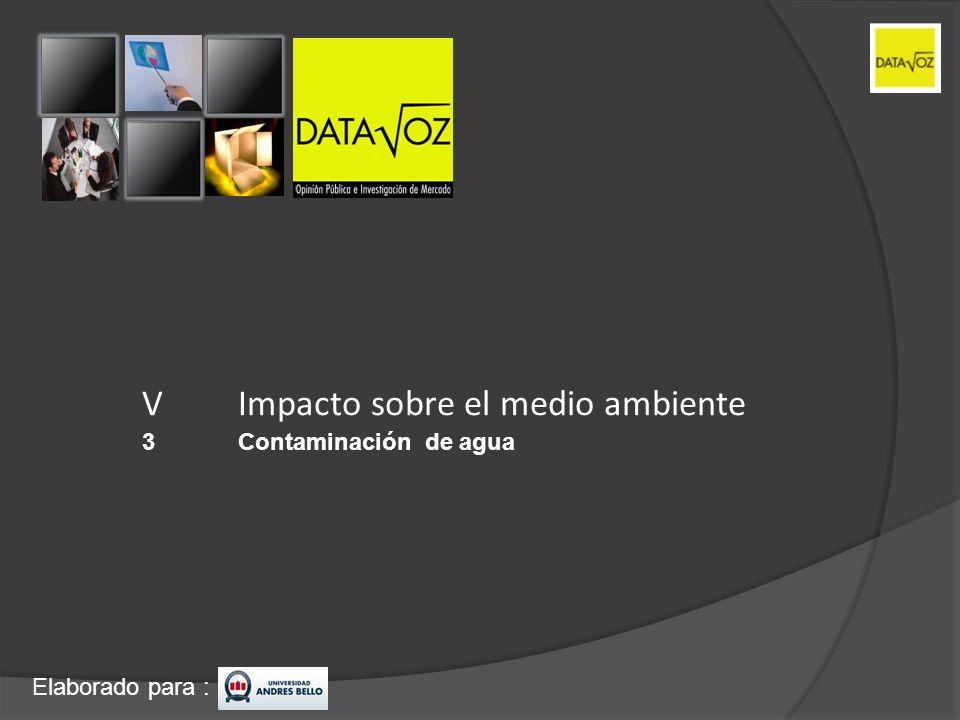 Elaborado para : V Impacto sobre el medio ambiente 3Contaminación de agua