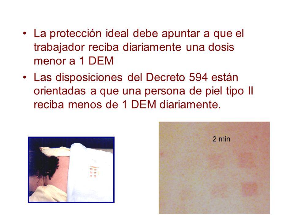 La protección ideal debe apuntar a que el trabajador reciba diariamente una dosis menor a 1 DEM Las disposiciones del Decreto 594 están orientadas a q