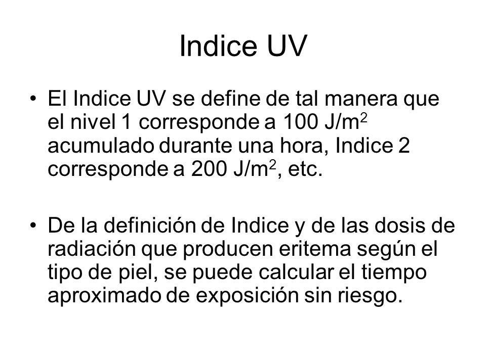 Indice UV El Indice UV se define de tal manera que el nivel 1 corresponde a 100 J/m 2 acumulado durante una hora, Indice 2 corresponde a 200 J/m 2, et