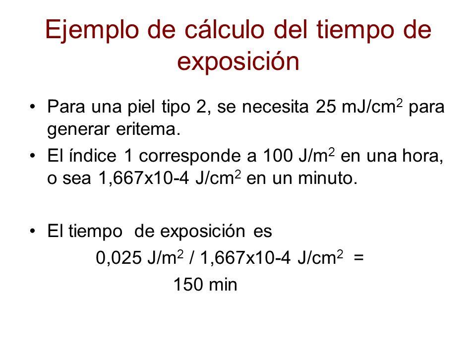 Ejemplo de cálculo del tiempo de exposición Para una piel tipo 2, se necesita 25 mJ/cm 2 para generar eritema. El índice 1 corresponde a 100 J/m 2 en