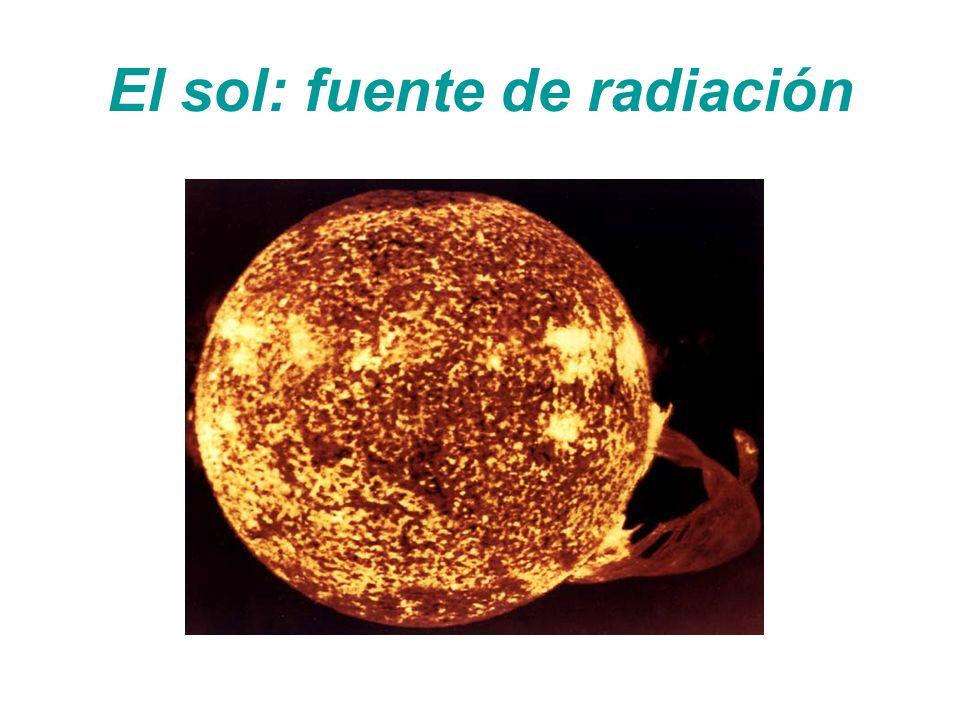 El sol: fuente de radiación