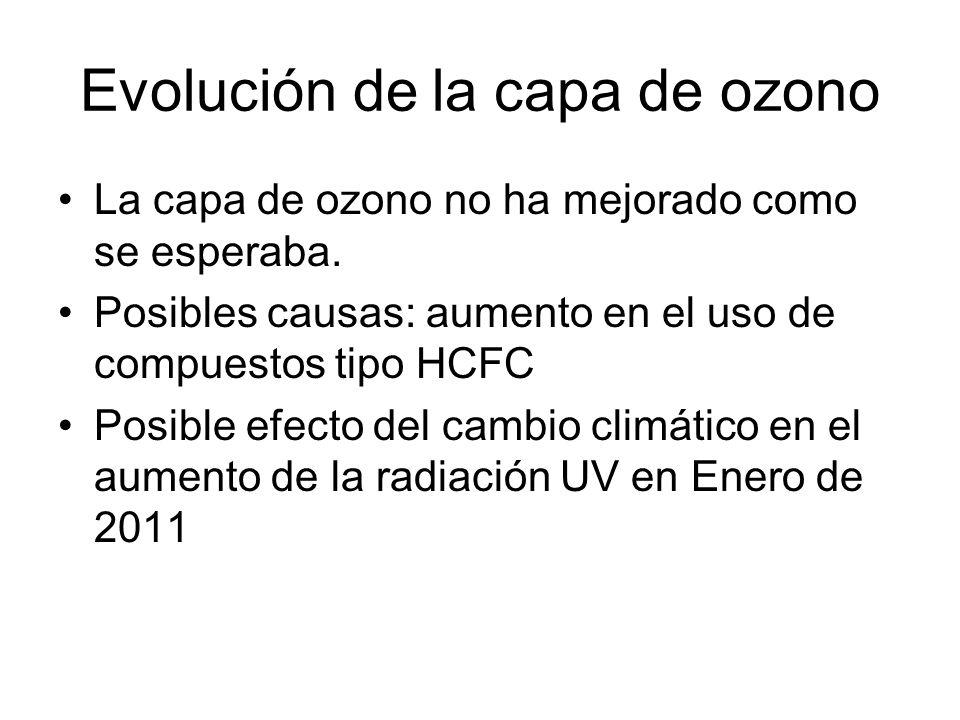Evolución de la capa de ozono La capa de ozono no ha mejorado como se esperaba. Posibles causas: aumento en el uso de compuestos tipo HCFC Posible efe