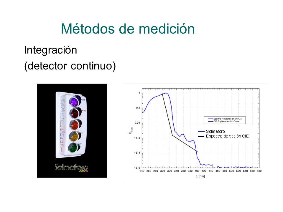 Métodos de medición Integración (detector continuo)