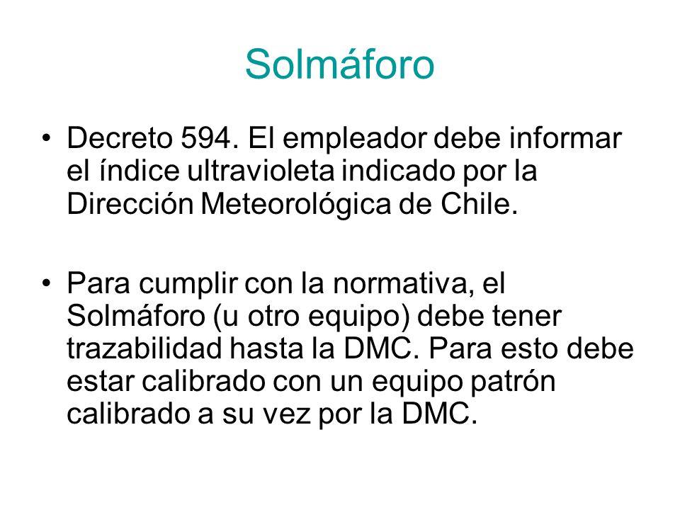 Decreto 594. El empleador debe informar el índice ultravioleta indicado por la Dirección Meteorológica de Chile. Para cumplir con la normativa, el Sol