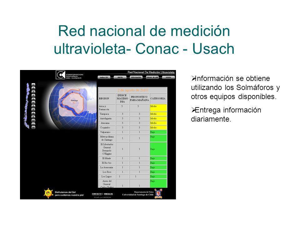 Red nacional de medición ultravioleta- Conac - Usach Información se obtiene utilizando los Solmáforos y otros equipos disponibles. Entrega información