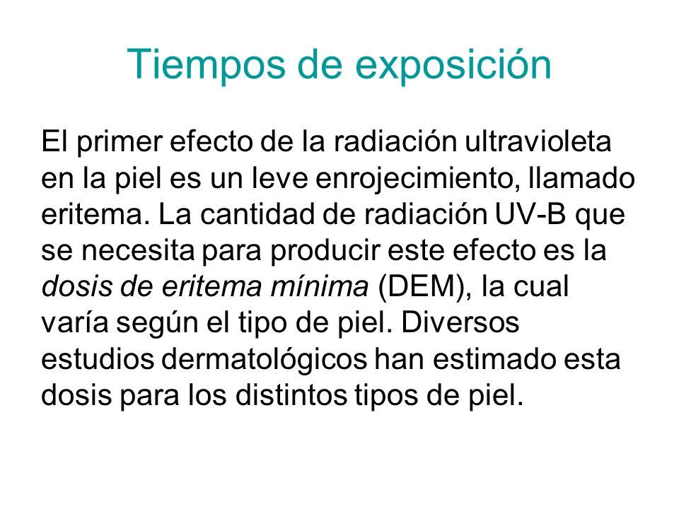 Tiempos de exposición El primer efecto de la radiación ultravioleta en la piel es un leve enrojecimiento, llamado eritema. La cantidad de radiación UV