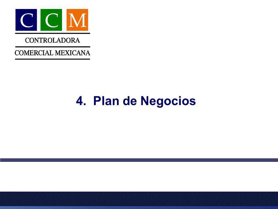 4. Plan de Negocios