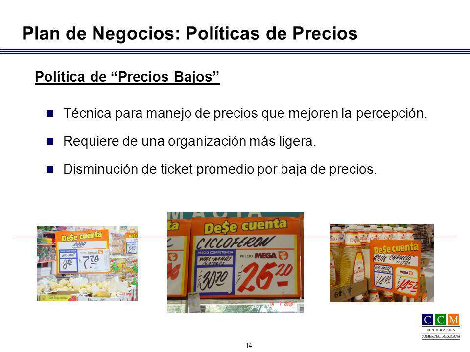 14 Plan de Negocios: Políticas de Precios Técnica para manejo de precios que mejoren la percepción.