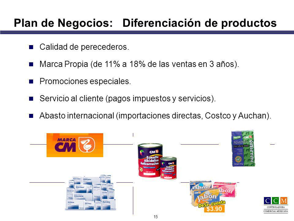 15 Plan de Negocios: Diferenciación de productos Calidad de perecederos.