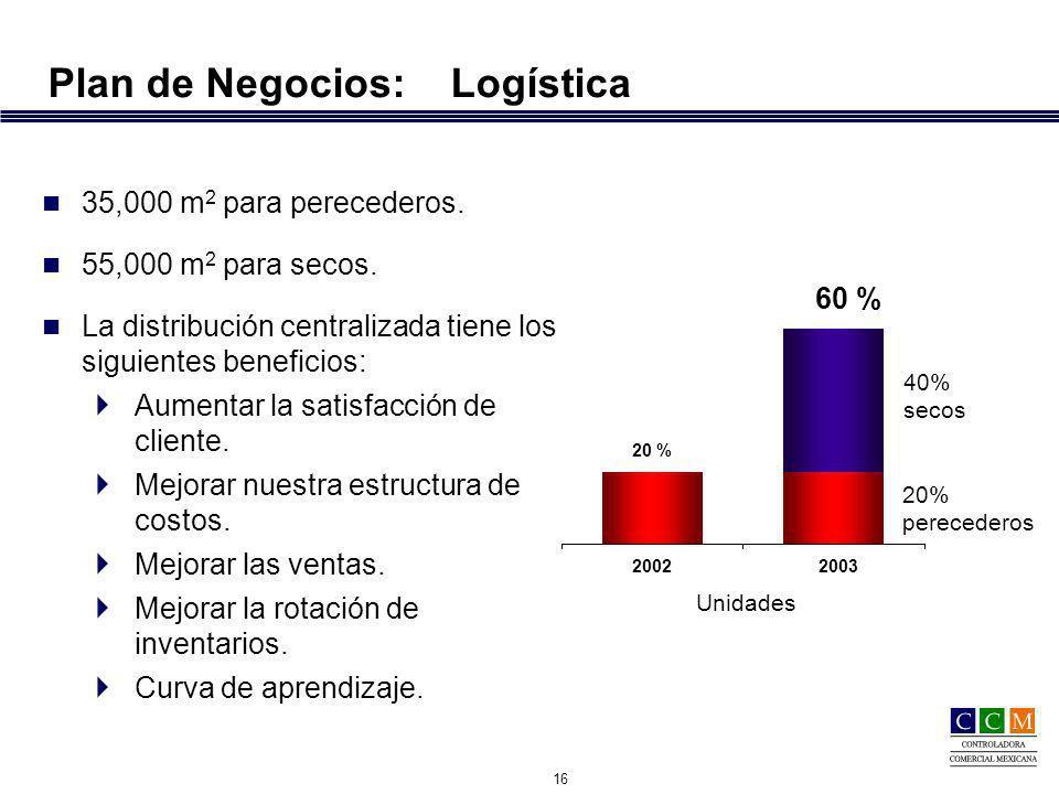 16 Plan de Negocios: Logística 35,000 m 2 para perecederos.
