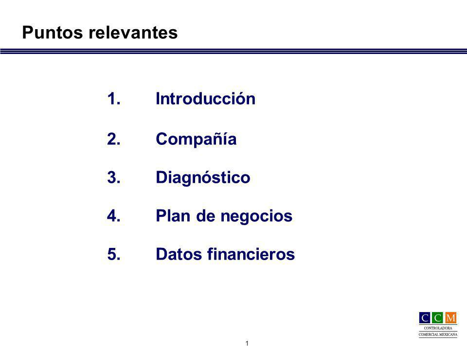 1 Puntos relevantes 1.Introducción 2.Compañía 3.Diagnóstico 4.Plan de negocios 5.Datos financieros
