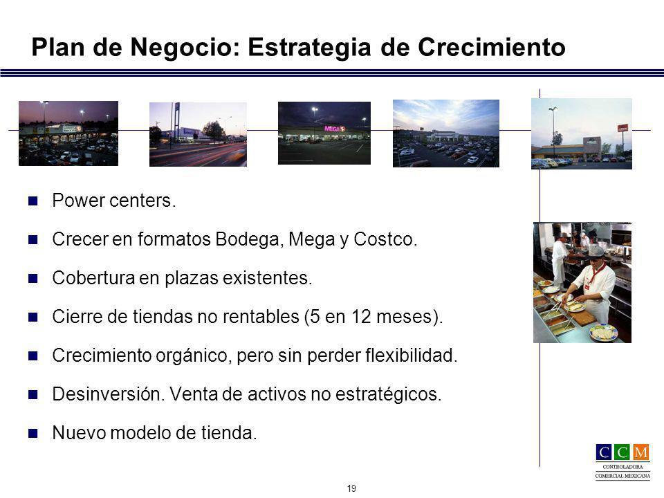 19 Plan de Negocio: Estrategia de Crecimiento Power centers.