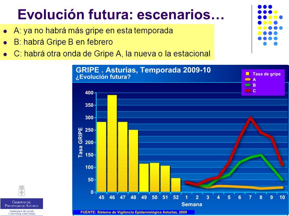 9 Plan de respuesta Asturias Planificación y Coordinación.