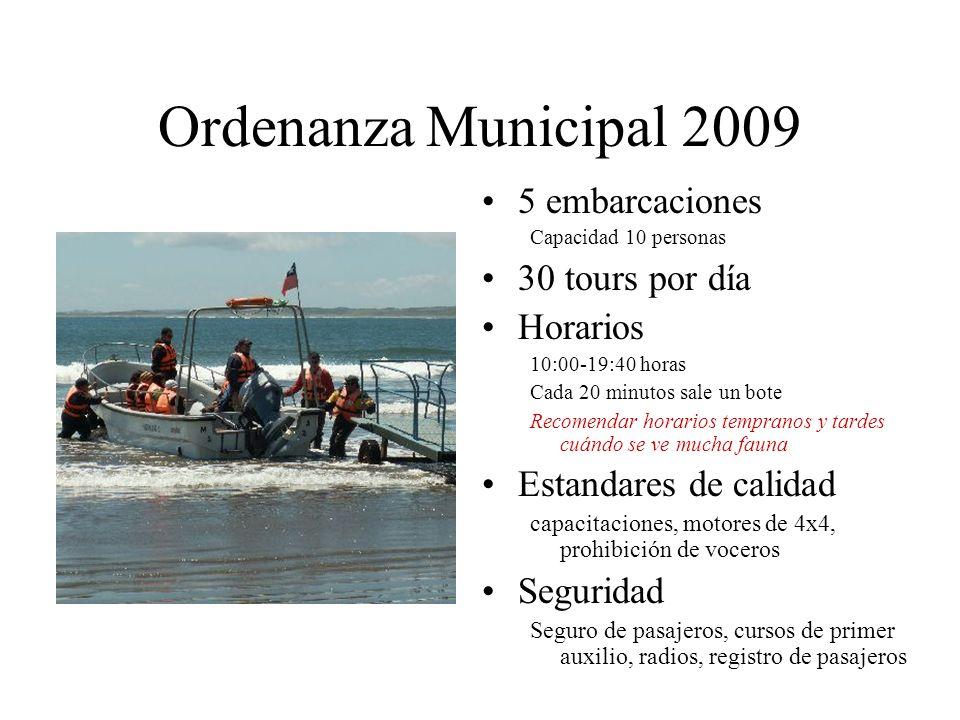 Ordenanza Municipal 2009 5 embarcaciones Capacidad 10 personas 30 tours por día Horarios 10:00-19:40 horas Cada 20 minutos sale un bote Recomendar hor