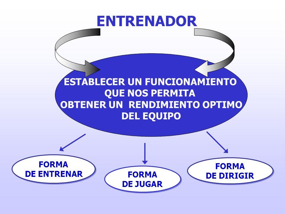 METODOLOGIA DE ENTRENAMIENTO Perspectiva integrada de todos los elementos del entrenamiento.