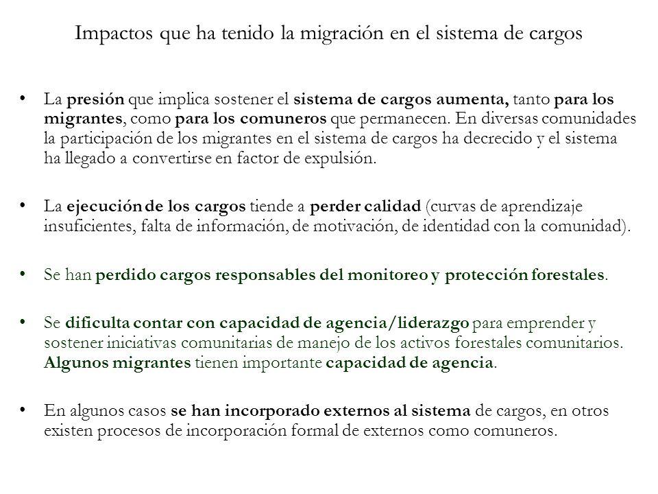 Impactos que ha tenido la migración en el sistema de cargos La presión que implica sostener el sistema de cargos aumenta, tanto para los migrantes, como para los comuneros que permanecen.
