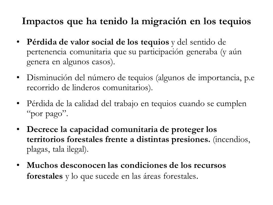 Impactos que ha tenido la migración en los tequios Pérdida de valor social de los tequios y del sentido de pertenencia comunitaria que su participación generaba (y aún genera en algunos casos).