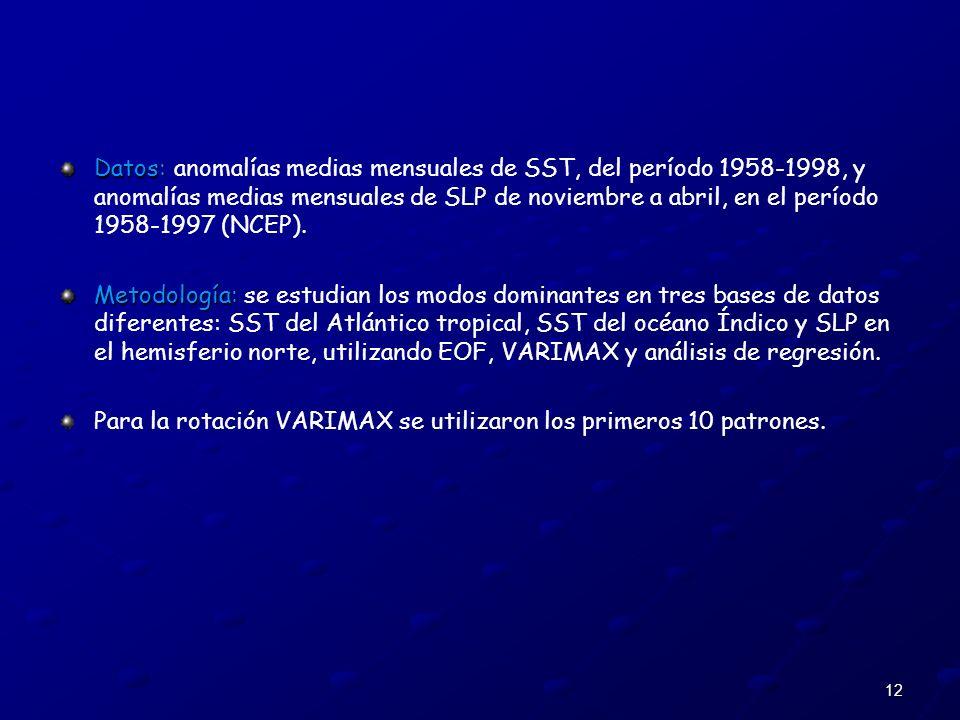 12 Datos: Datos: anomalías medias mensuales de SST, del período 1958-1998, y anomalías medias mensuales de SLP de noviembre a abril, en el período 195