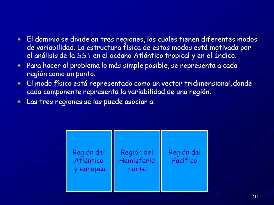 16 El dominio se divide en tres regiones, las cuales tienen diferentes modos de variabilidad. La estructura física de estos modos está motivada por el