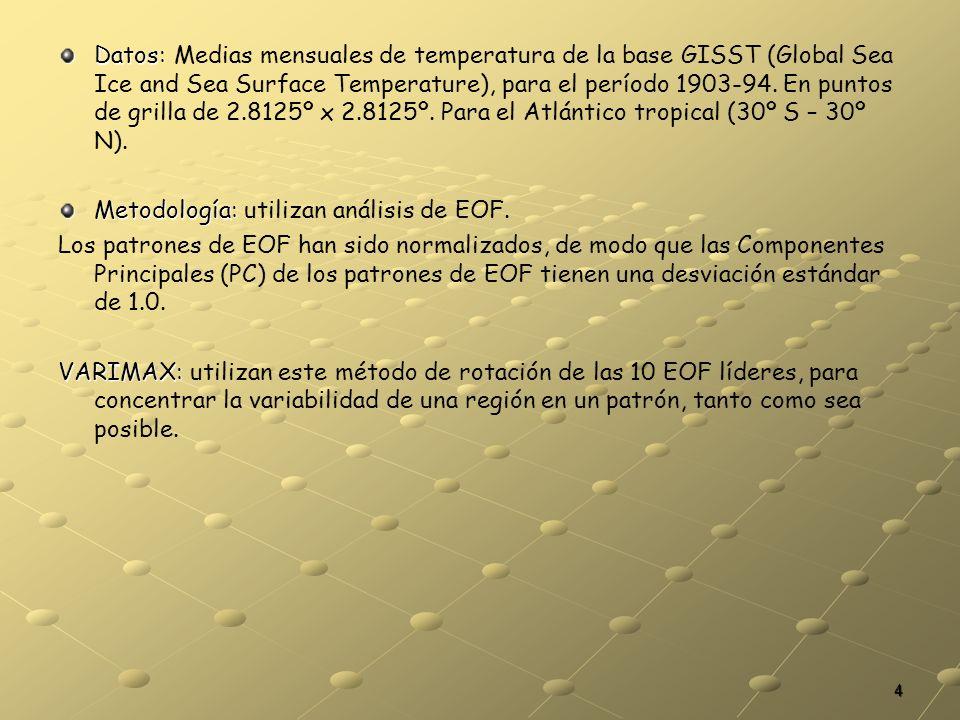 4 Datos: Datos: Medias mensuales de temperatura de la base GISST (Global Sea Ice and Sea Surface Temperature), para el período 1903-94. En puntos de g
