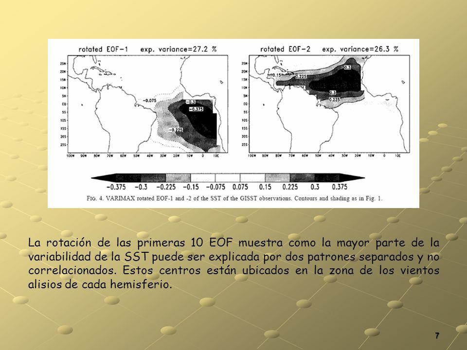 7 La rotación de las primeras 10 EOF muestra como la mayor parte de la variabilidad de la SST puede ser explicada por dos patrones separados y no corr