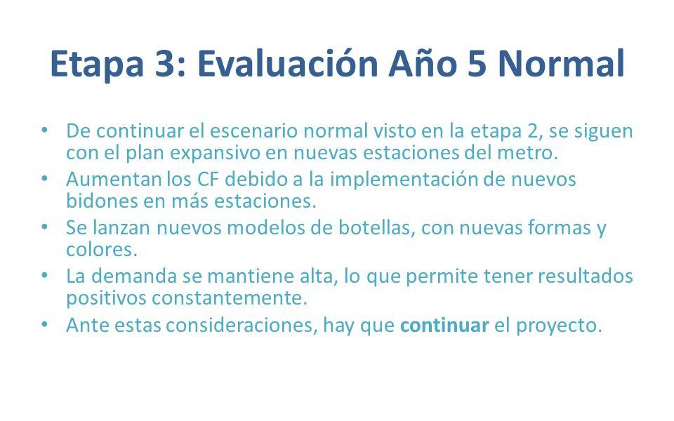Etapa 3: Evaluación Año 5 Normal De continuar el escenario normal visto en la etapa 2, se siguen con el plan expansivo en nuevas estaciones del metro.