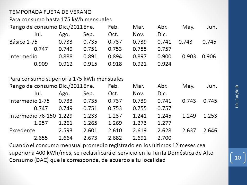DR LRAC/RHR 10 TEMPORADA FUERA DE VERANO Para consumo hasta 175 kWh mensuales Rango de consumoDic./2011Ene.Feb.Mar.Abr.May.Jun. Jul.Ago.Sep.Oct.Nov.Di