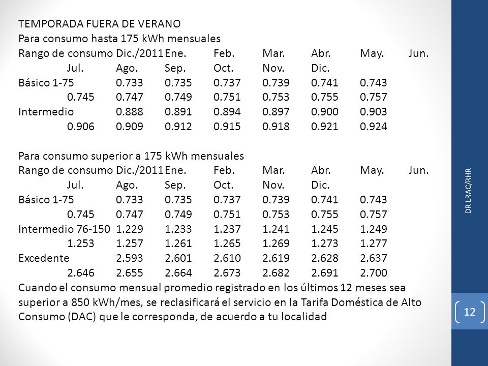 DR LRAC/RHR 12 TEMPORADA FUERA DE VERANO Para consumo hasta 175 kWh mensuales Rango de consumoDic./2011Ene.Feb.Mar.Abr.May.Jun. Jul.Ago.Sep.Oct.Nov.Di