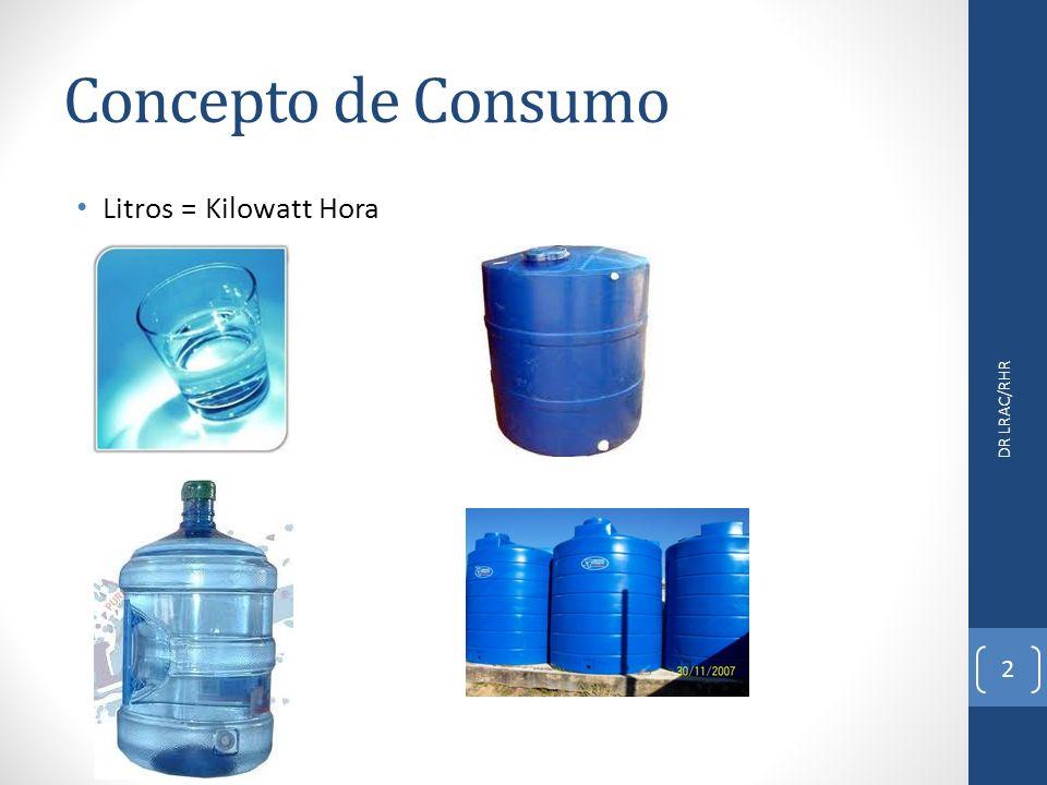 Concepto de Consumo Litros = Kilowatt Hora DR LRAC/RHR 2