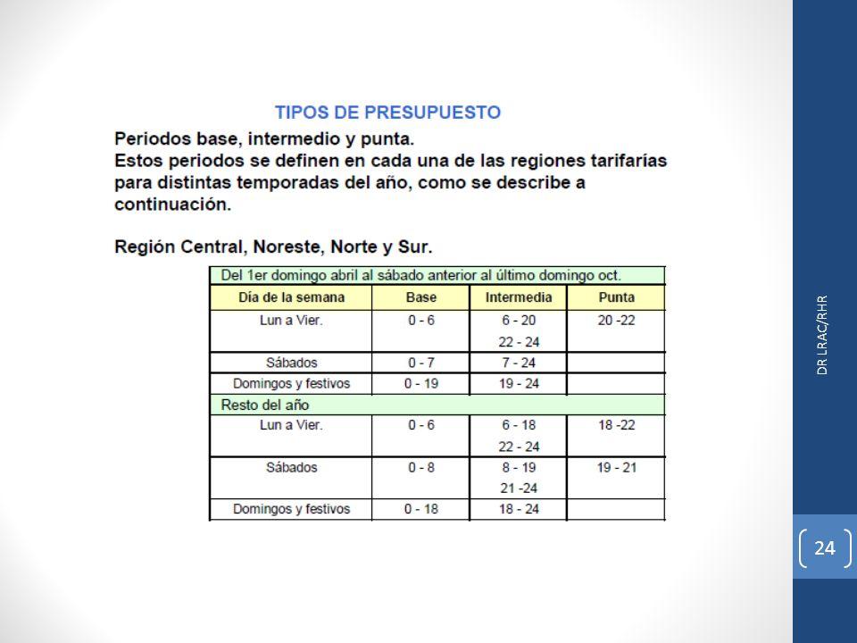 DR LRAC/RHR 24