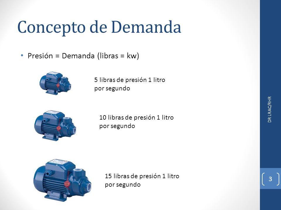 Concepto de Demanda Presión = Demanda (libras = kw) DR LRAC/RHR 3 5 libras de presión 1 litro por segundo 10 libras de presión 1 litro por segundo 15 libras de presión 1 litro por segundo