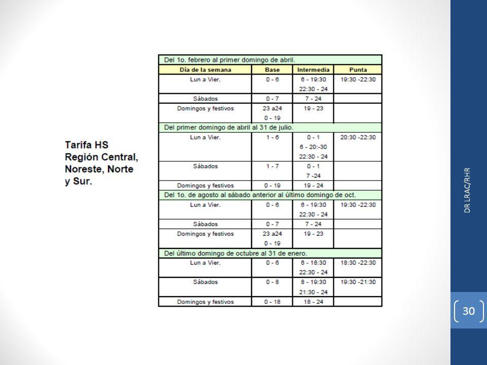 DR LRAC/RHR 30