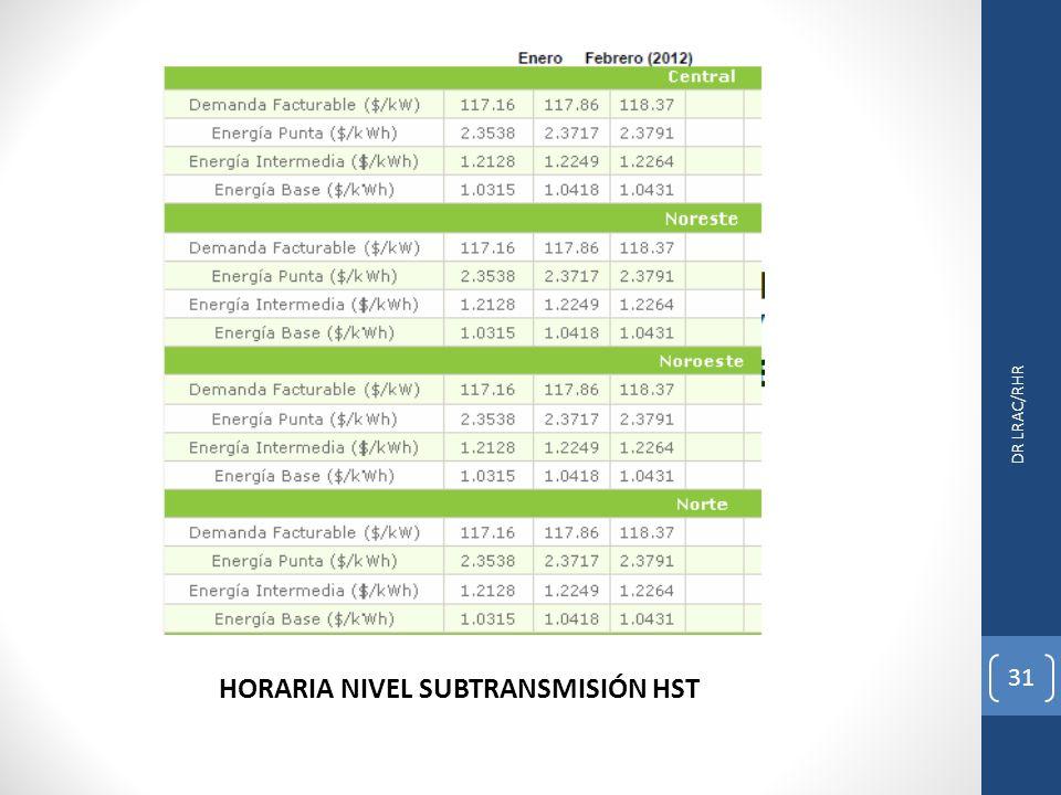 DR LRAC/RHR 31 HORARIA NIVEL SUBTRANSMISIÓN HST