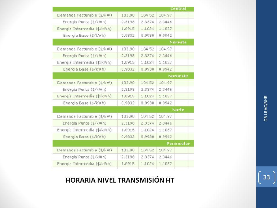 DR LRAC/RHR 33 HORARIA NIVEL TRANSMISIÓN HT