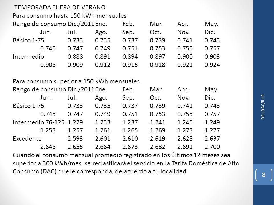 DR LRAC/RHR 8 TEMPORADA FUERA DE VERANO Para consumo hasta 150 kWh mensuales Rango de consumoDic./2011Ene.Feb.Mar.Abr.May.