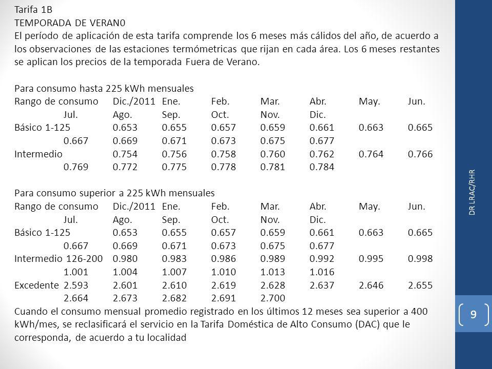 DR LRAC/RHR 9 Tarifa 1B TEMPORADA DE VERAN0 El período de aplicación de esta tarifa comprende los 6 meses más cálidos del año, de acuerdo a los observaciones de las estaciones termómetricas que rijan en cada área.