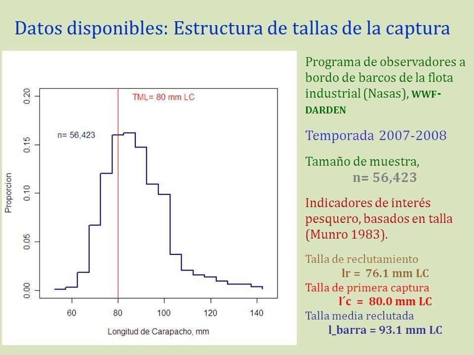 Datos disponibles: Estructura de tallas de la captura Programa de observadores a bordo de barcos de la flota industrial (Nasas), WWF - DARDEN Temporada 2009-2010 Tamaño de muestra, n= 8,893 Indicadores de interés pesquero, basados en talla (Munro 1983).