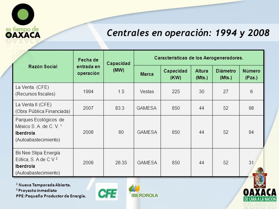 Centrales en operación: 1994 y 2008 1 Nueva Temporada Abierta. 2 Proyecto inmediato PPE: Pequeño Productor de Energía.