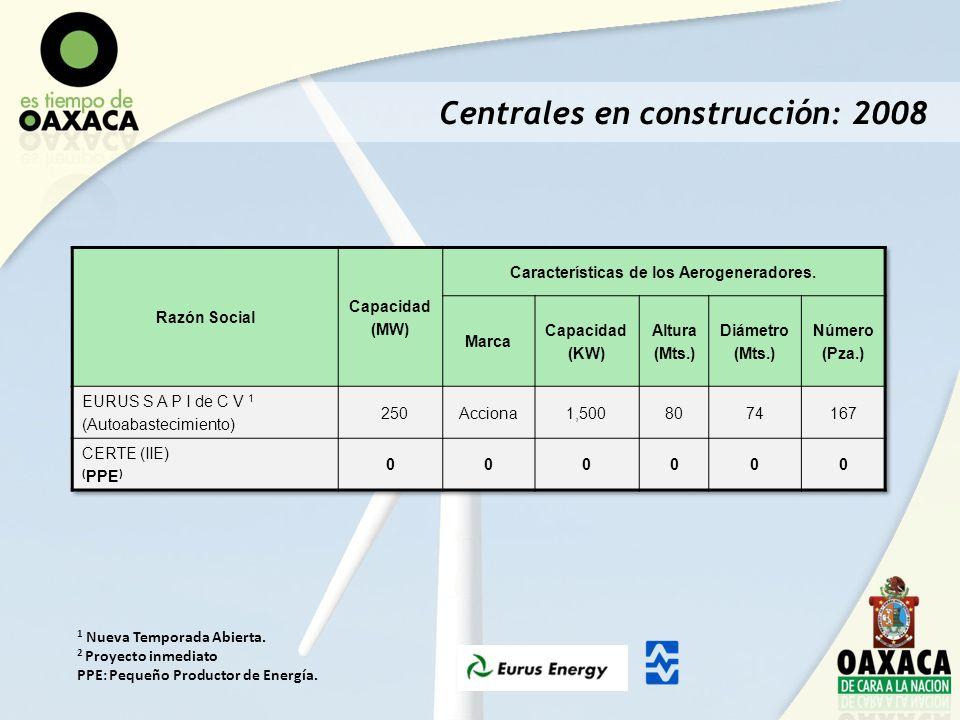 Centrales en construcción: 2008 1 Nueva Temporada Abierta. 2 Proyecto inmediato PPE: Pequeño Productor de Energía.