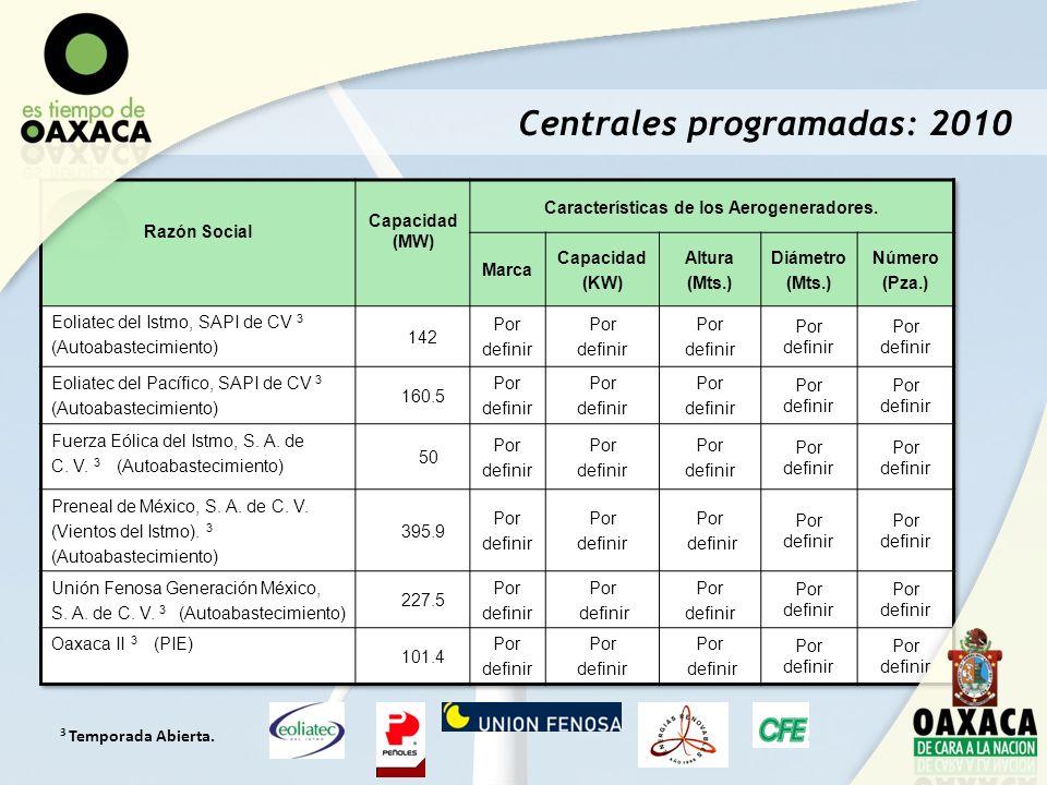 3 Temporada Abierta. Centrales programadas: 2010