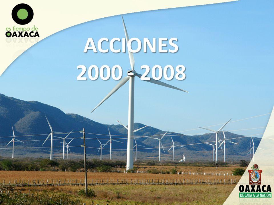 4)Comisariados de Bienes Comunales y Ejidales del Corredor Eólico del Istmo de Tehuantepec.