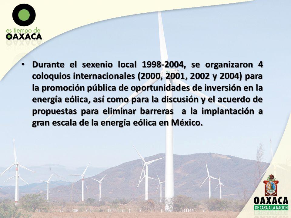 Durante el sexenio local 1998-2004, se organizaron 4 coloquios internacionales (2000, 2001, 2002 y 2004) para la promoción pública de oportunidades de