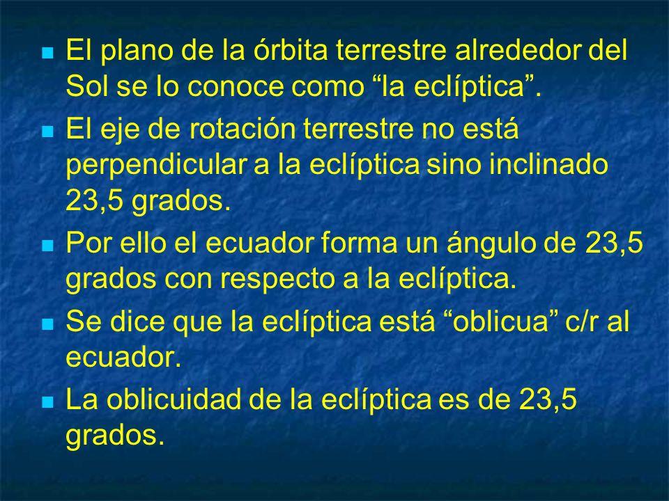 El plano de la órbita terrestre alrededor del Sol se lo conoce como la eclíptica.