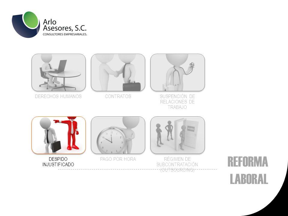 REFORMA LABORAL DERECHOS HUMANOSCONTRATOSSUSPENCIÓN DE RELACIONES DE TRABAJO DESPIDO INJUSTIFICADO PAGO POR HORARÉGIMEN DE SUBCONTRATACIÓN (OUTSOURCING)