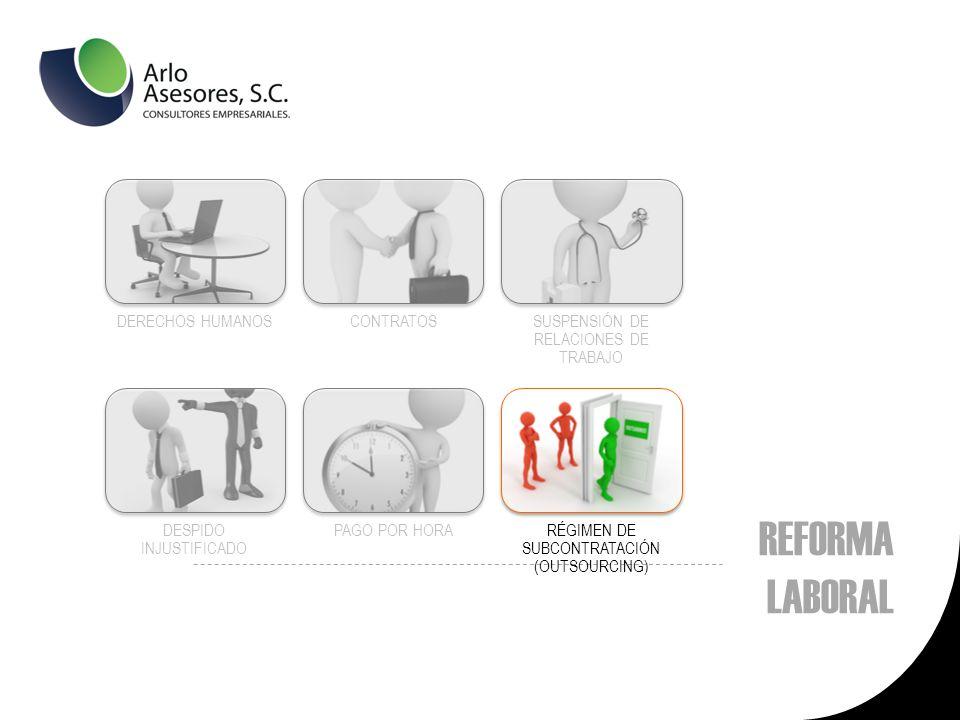 REFORMA LABORAL DERECHOS HUMANOSCONTRATOSSUSPENSIÓN DE RELACIONES DE TRABAJO DESPIDO INJUSTIFICADO PAGO POR HORARÉGIMEN DE SUBCONTRATACIÓN (OUTSOURCING)