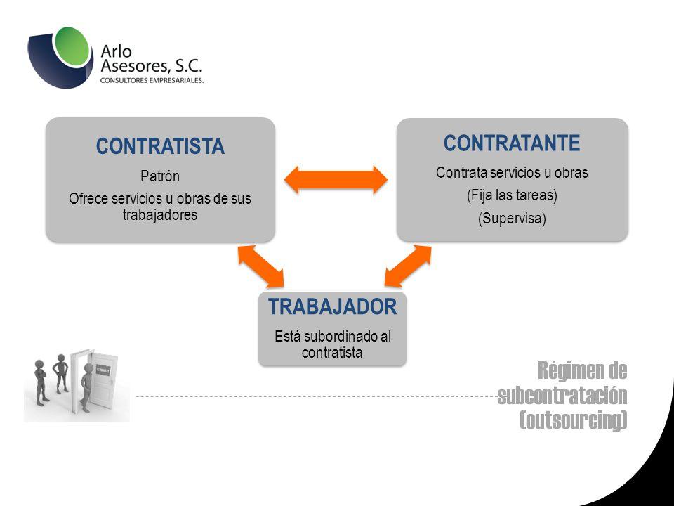 Régimen de subcontratación (outsourcing) CONTRATANTE Contrata servicios u obras (Fija las tareas) (Supervisa) TRABAJADOR Está subordinado al contratista CONTRATISTA Patrón Ofrece servicios u obras de sus trabajadores