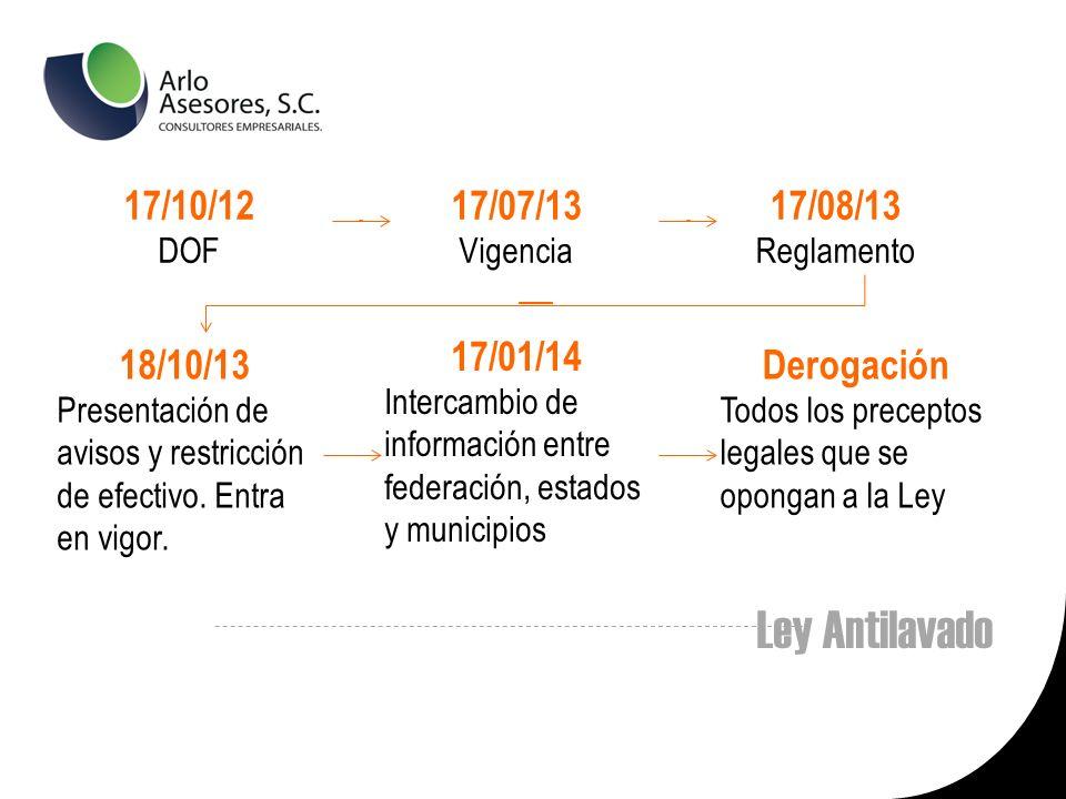 Ley Antilavado 17/10/12 DOF 17/07/13 Vigencia 17/08/13 Reglamento 18/10/13 Presentación de avisos y restricción de efectivo.