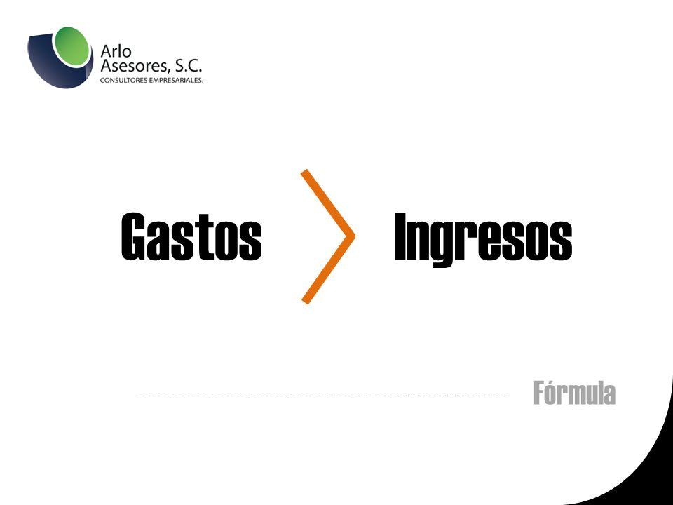 Fórmula Gastos Ingresos