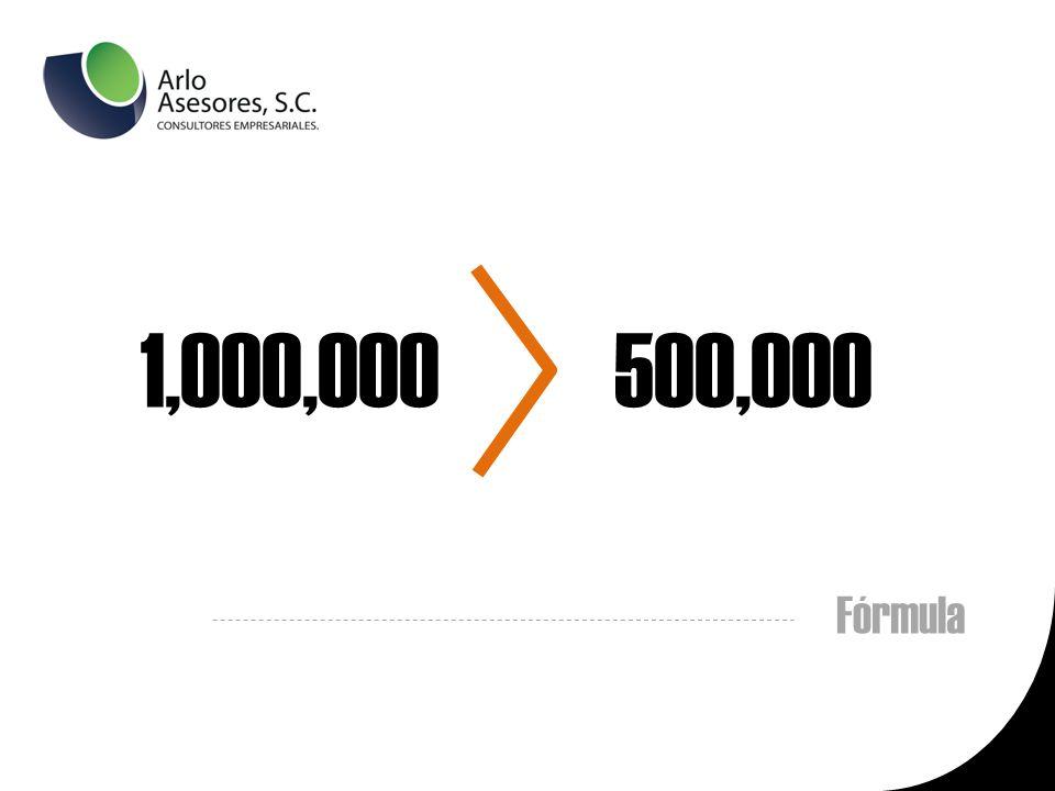 Fórmula 1,000,000 500,000